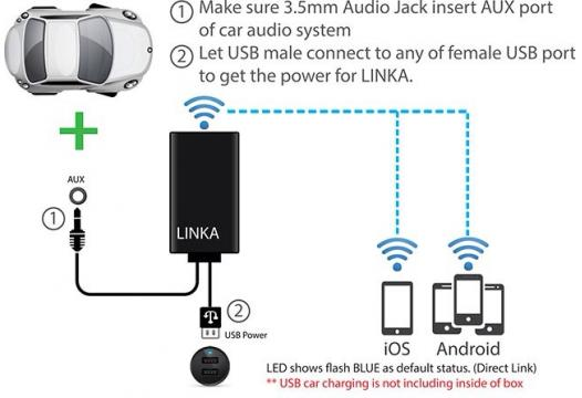LINKA WIFI HD AUDIO STREAMER VOOR IN DE AUTO